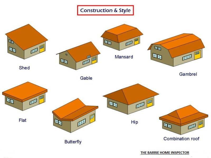 roofs types used for houses barrie home inspector articles