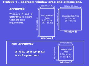 Basement Window Exit Requirements
