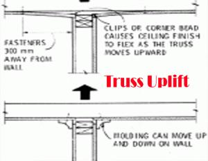 Truss Uplift