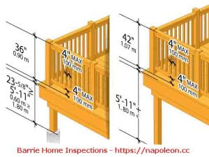 Deck-Guard-Requirements---Barrie-Home-Inspections